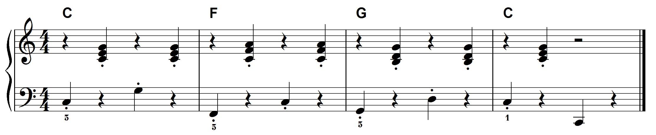 Weihnachtslieder Klaviernoten Kostenlos.Kreativ Begleiten Weihnachtslieder Der Zauberklavier Blog