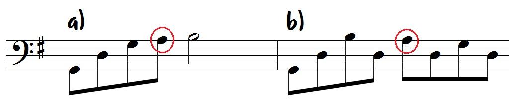 bassfiguren-durchgangston