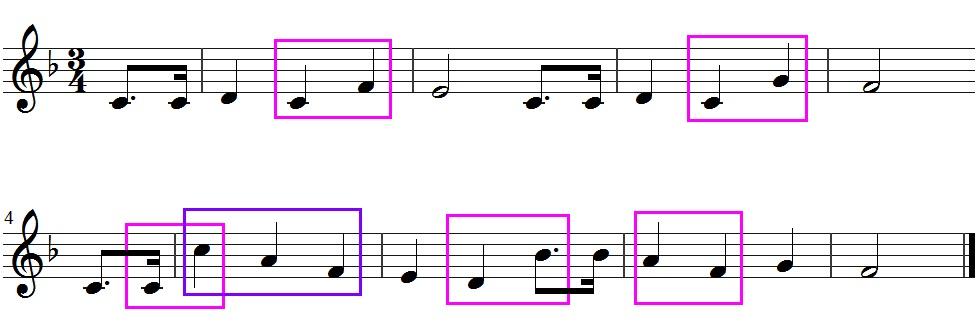 Einführung zur Melodie
